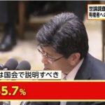 【何?この国】麻生財務相が佐川長官問題で確定申告への影響を認める!「当然そういうこと(苦情)が起きることは、十分あり得ると思っておかないといけない」