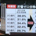 2018/02/08(木)プチニュース「自民党(肉屋)を支持する若者(ブタ)説を裏付ける数字がまたもや出現!」など