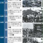 2018/02/11(日)プチニュース「陸自ヘリ墜落:事故の被害者に心ない非難、基地のそばで不安を抱えて生きる人びとへの想像力が、失われかけていないか(毎日新聞)」など
