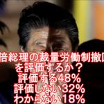 【今週の世論調査予想】安倍総理の裁量労働制撤回を評価するか?⇒「評価する」多数⇒支持率アップ!