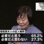 【国民の声】昭恵夫人の証人喚問「必要だと思う」65.2%(日テレ世論調査)