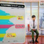 2018/06/07(木)プチニュース「アラフォーの子どもが少なすぎる件」など