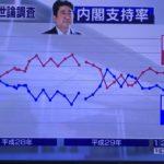 2018/08/06(月)プチニュース「剛腕・小沢氏が小泉元首相を「野党統一候補」に打診」など